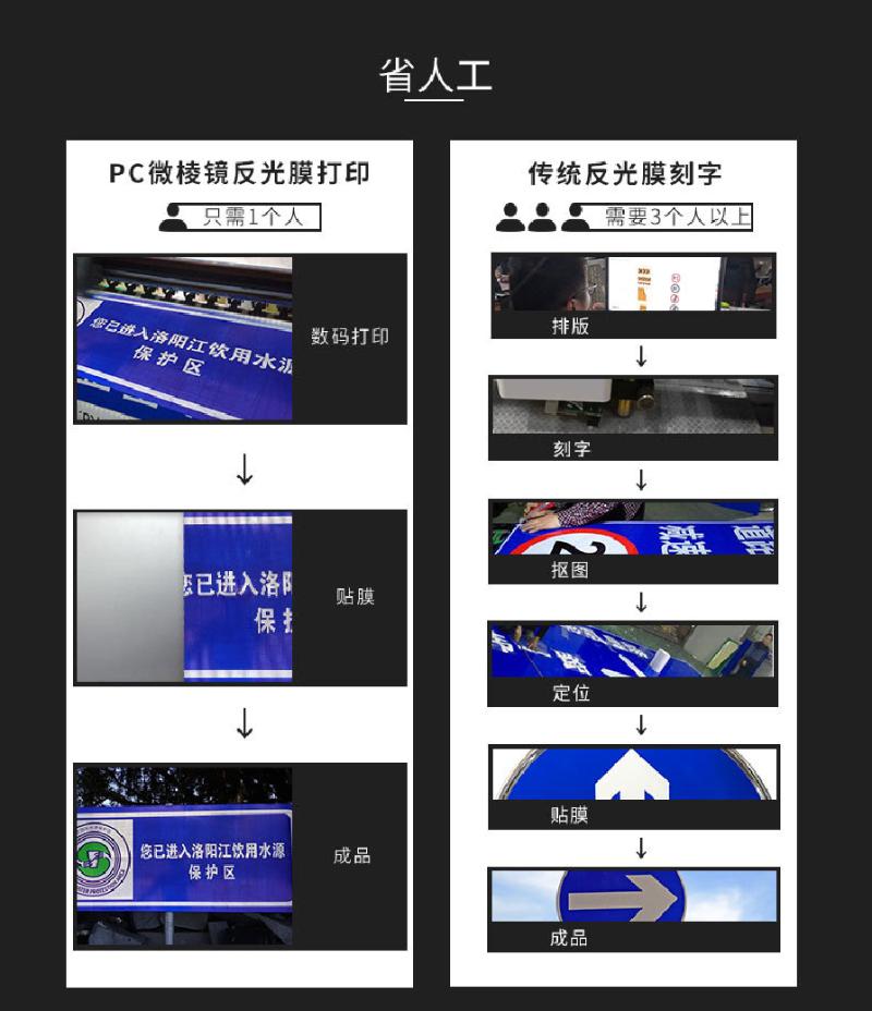 印刷反光膜-省人工