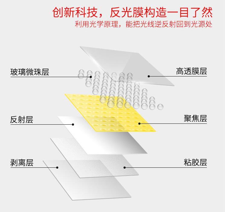 反光膜构造剖析图