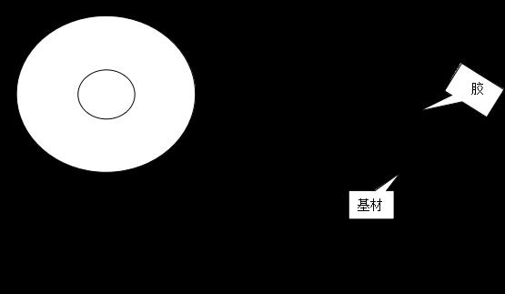 防滑胶带剖析图【昆山玉寰】